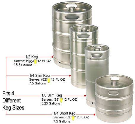 Keg Beer - Call for availability and pricing